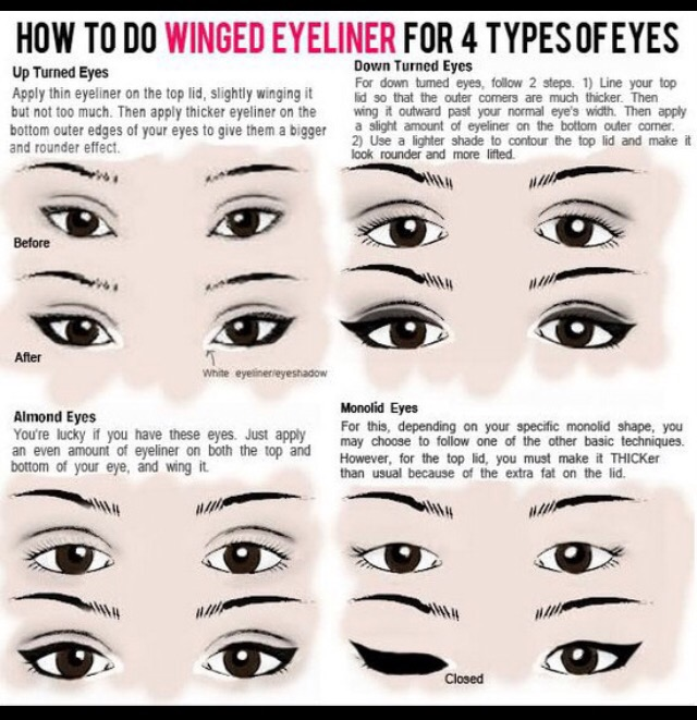 how to do winged liner for your eye shape lovemakeupandhiphop